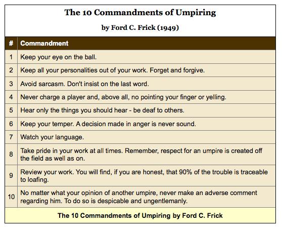 Leadership: Ford Frick's Ten Commandments of Umpiring