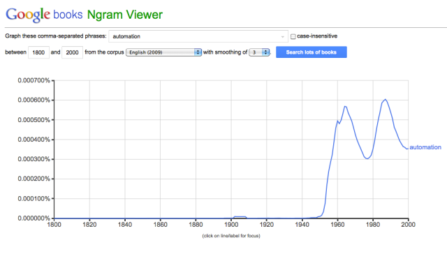NGram automation